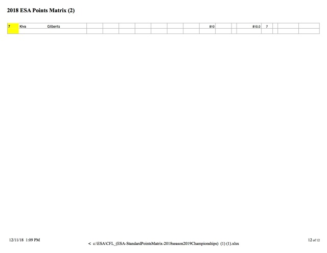 CFL_(ESA-StandardPointsMatrix-2018season2019Championships) jpg12